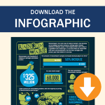 infographic datto ransomware